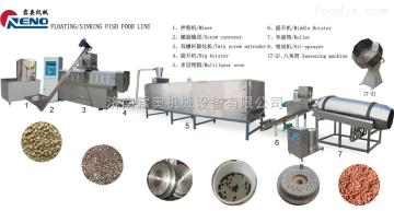 RNSLG90湿法大产量鱼饲料设备15069036725