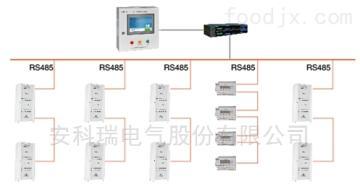 醫用隔離電源及其監控系統
