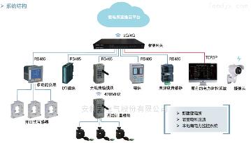 Cloud-1000變電所節點檢測云平臺Cloud-1000
