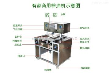 YJ-80广东省杨禄平老师发明全不锈钢多功能智能商用榨油机