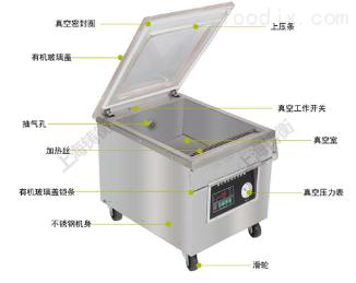 ZH-ZKJ小型内抽真空包装机