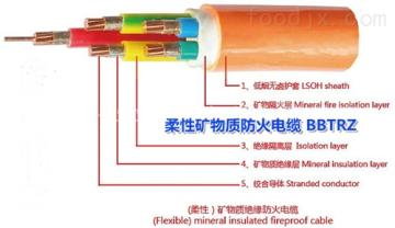 BBTRZ矿物绝缘柔性耐火电缆