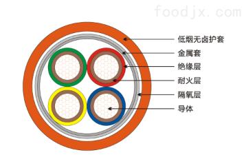北京交泰電纜NG-A隔離型(柔性)礦物絕緣電纜