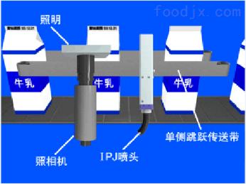 瓶盖生产日期打码机喷码机墨水/多米诺喷码机说明书