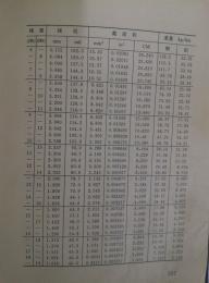 MHY32MHY32-19*2*0.5mmMHY32矿井用通信电缆报价